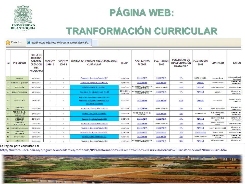 PÁGINA WEB: TRANFORMACIÓN CURRICULAR La Página para consultar es: http://huitoto.udea.edu.co/programacionacademica/contenido/IPPA/Informacion%20Comite