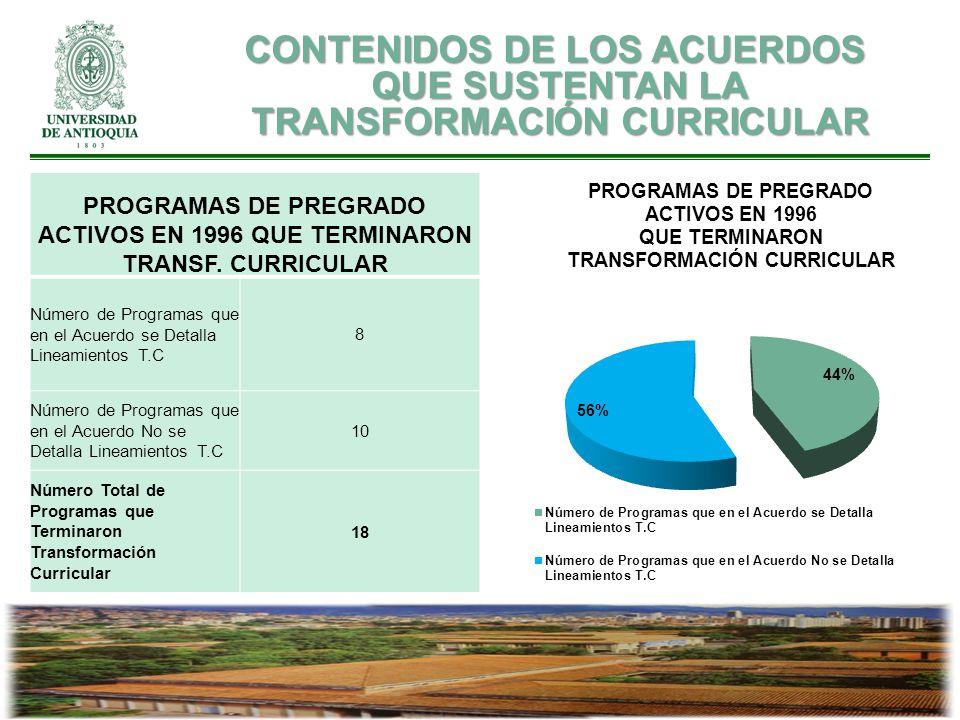 PROGRAMAS DE PREGRADO ACTIVOS EN 1996 QUE TERMINARON TRANSF. CURRICULAR Número de Programas que en el Acuerdo se Detalla Lineamientos T.C 8 Número de