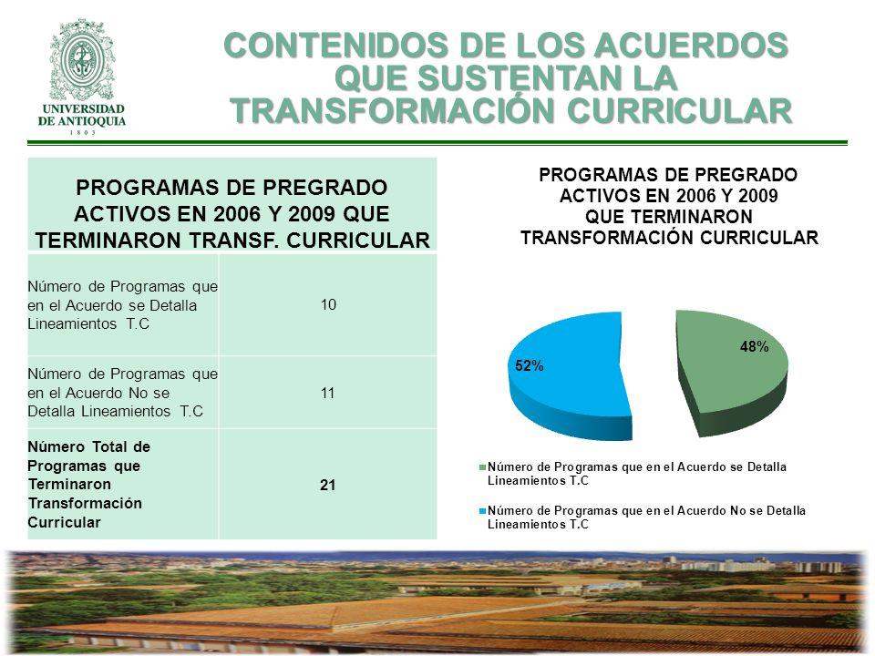 PROGRAMAS DE PREGRADO ACTIVOS EN 2006 Y 2009 QUE TERMINARON TRANSF. CURRICULAR Número de Programas que en el Acuerdo se Detalla Lineamientos T.C 10 Nú