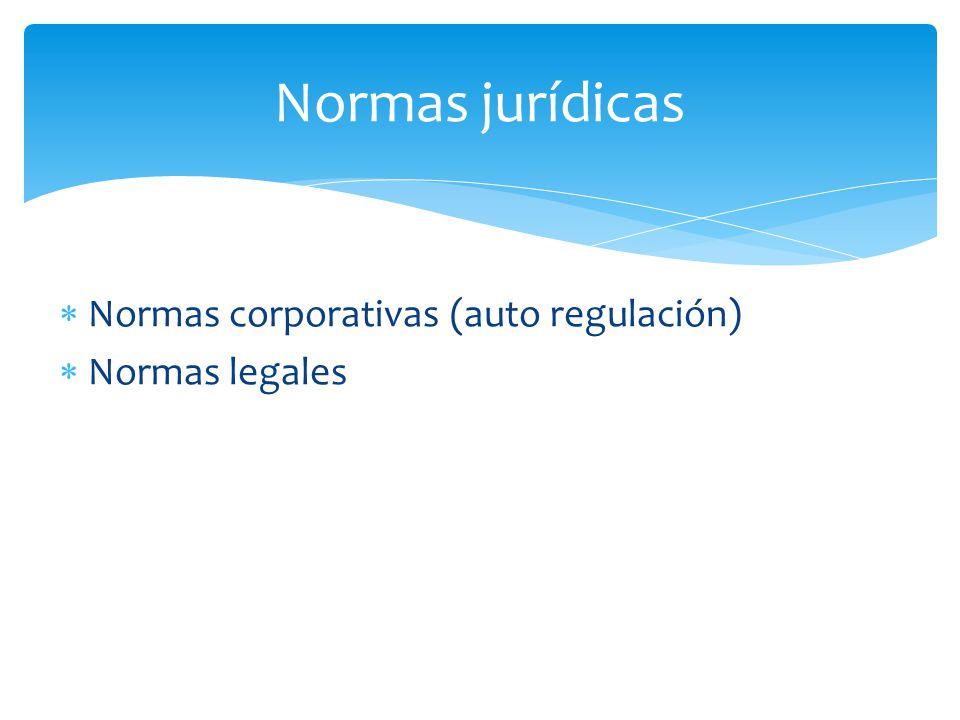 Prefacio Parte A - Aplicación general del código de ética Parte B – Contadores profesionales en práctica pública Parte C- Contadores profesionales en los negocios Definiciones Fecha de vigencia Código de ética de IFAC