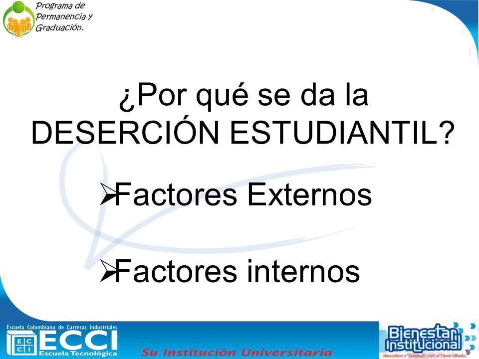 FACTORES EXTERNOS Económicos. Familiares. De Salud. Laborales. Sociales.