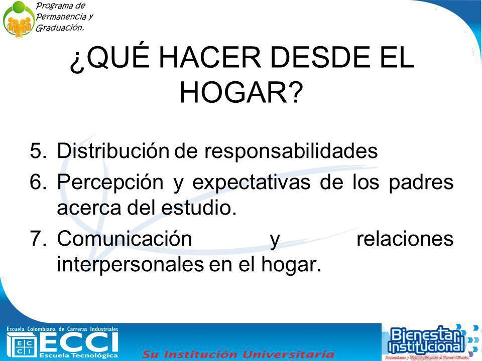 ¿QUÉ HACER DESDE EL HOGAR? 5.Distribución de responsabilidades 6.Percepción y expectativas de los padres acerca del estudio. 7.Comunicación y relacion