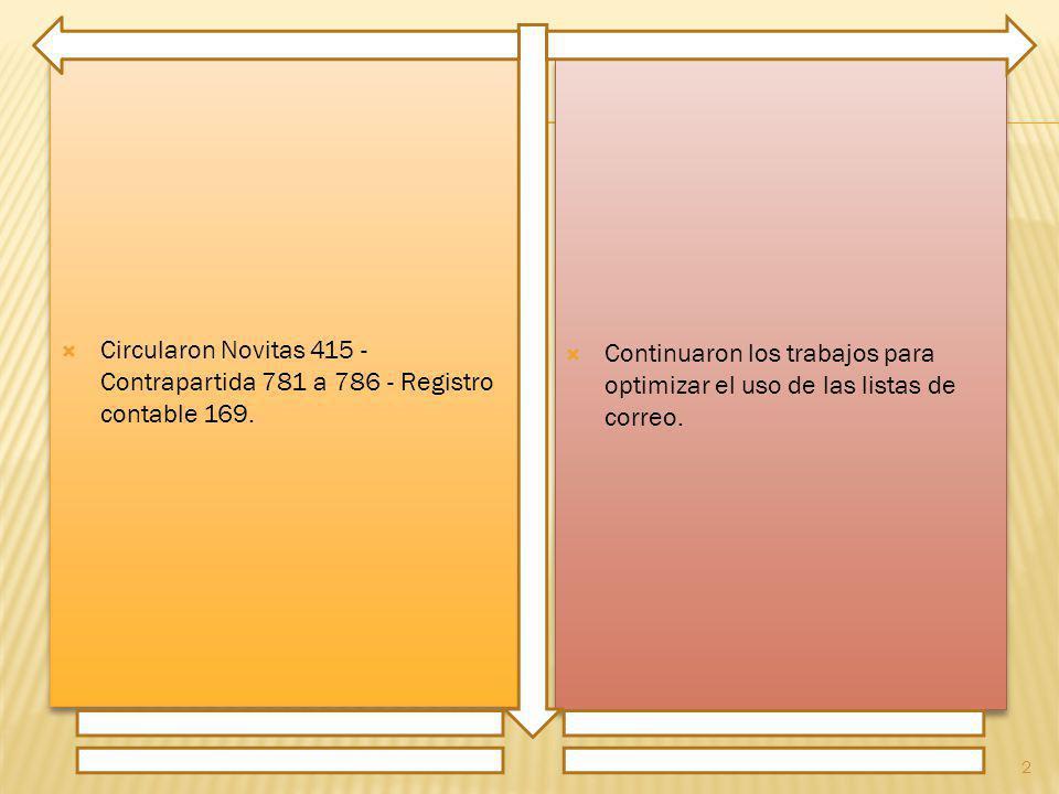 Circularon Novitas 415 - Contrapartida 781 a 786 - Registro contable 169. Continuaron los trabajos para optimizar el uso de las listas de correo. 2