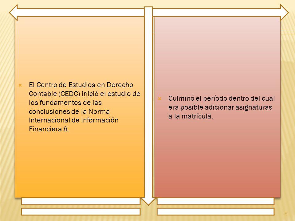 El Centro de Estudios en Derecho Contable (CEDC) inició el estudio de los fundamentos de las conclusiones de la Norma Internacional de Información Fin