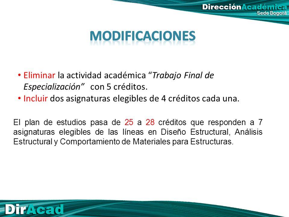 Eliminar la actividad académica Trabajo Final de Especialización con 5 créditos.