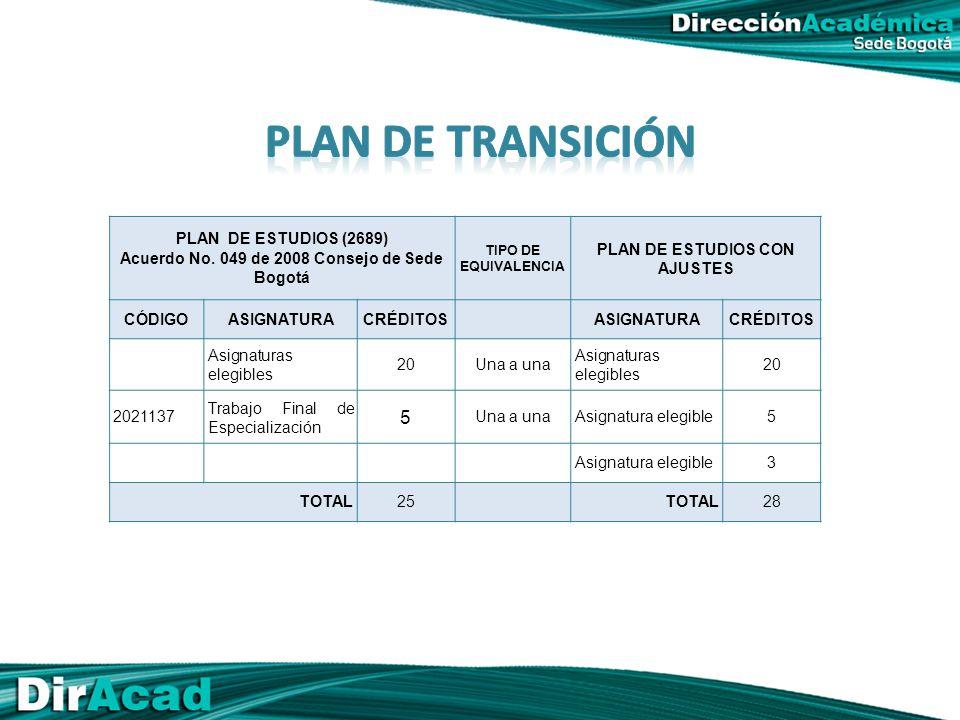 PLAN DE ESTUDIOS (2689) Acuerdo No.