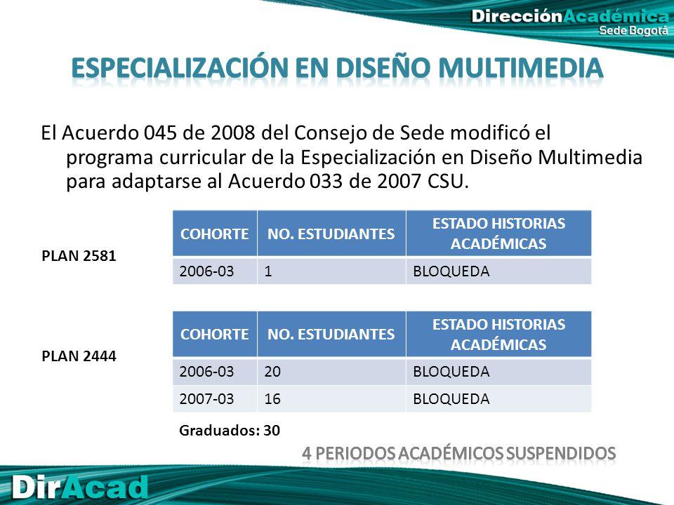 El Acuerdo 045 de 2008 del Consejo de Sede modificó el programa curricular de la Especialización en Diseño Multimedia para adaptarse al Acuerdo 033 de 2007 CSU.