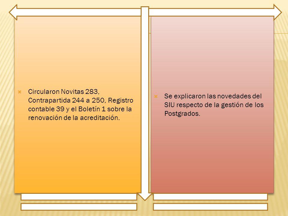 Circularon Novitas 283, Contrapartida 244 a 250, Registro contable 39 y el Boletín 1 sobre la renovación de la acreditación.