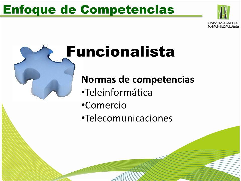 Enfoque de Competencias Funcionalista Normas de competencias Teleinformática Comercio Telecomunicaciones