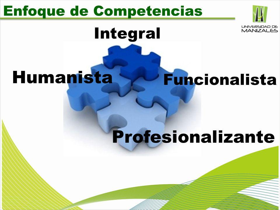 Enfoque de Competencias Funcionalista Profesionalizante Humanista Integral