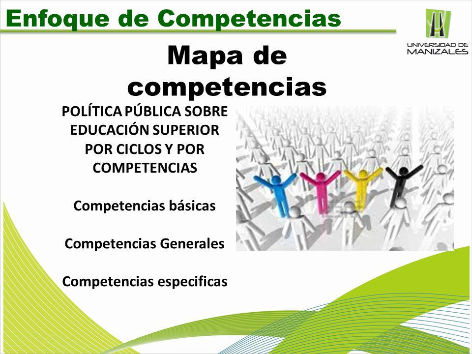 Enfoque de Competencias Mapa de competencias POLÍTICA PÚBLICA SOBRE EDUCACIÓN SUPERIOR POR CICLOS Y POR COMPETENCIAS Competencias básicas Competencias