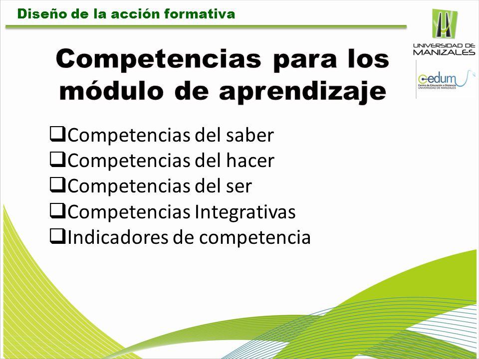 Competencias del saber Competencias del hacer Competencias del ser Competencias Integrativas Indicadores de competencia Diseño de la acción formativa