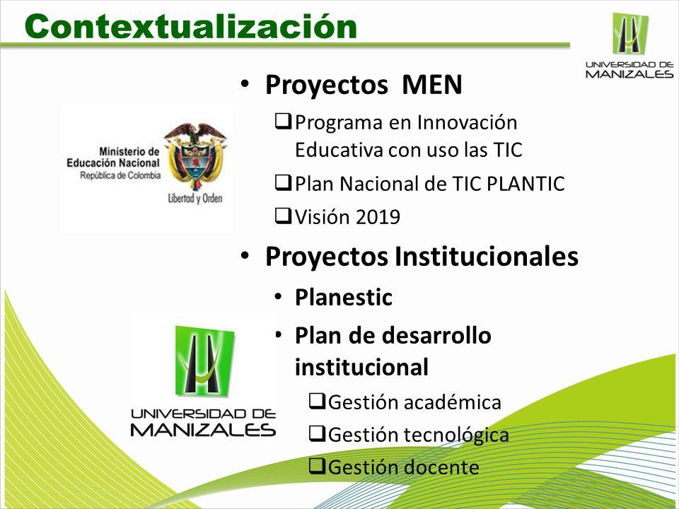 Proyectos MEN Programa en Innovación Educativa con uso las TIC Plan Nacional de TIC PLANTIC Visión 2019 Proyectos Institucionales Planestic Plan de de
