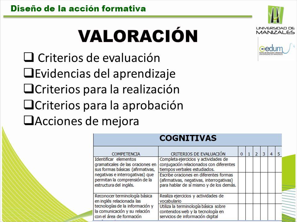 Criterios de evaluación Evidencias del aprendizaje Criterios para la realización Criterios para la aprobación Acciones de mejora Diseño de la acción f
