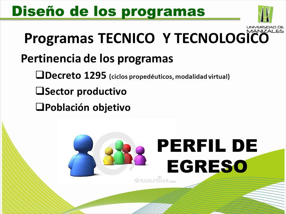 Programas TECNICO Y TECNOLOGICO Pertinencia de los programas Decreto 1295 (ciclos propedéuticos, modalidad virtual) Sector productivo Población objeti