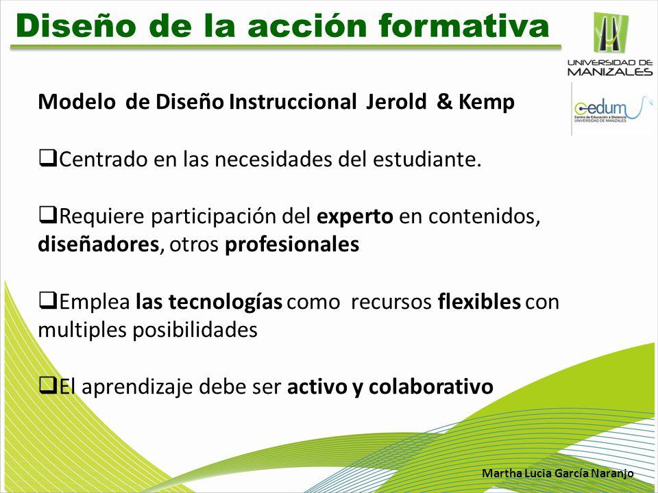 Martha Lucia García Naranjo Diseño de la acción formativa Modelo de Diseño Instruccional Jerold & Kemp Centrado en las necesidades del estudiante. Req