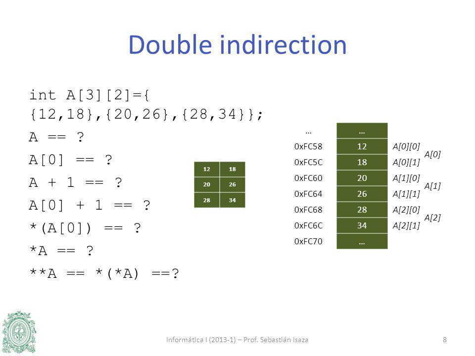 int A[3][2]={ {12,18},{20,26},{28,34}}; A == . A[0] == .