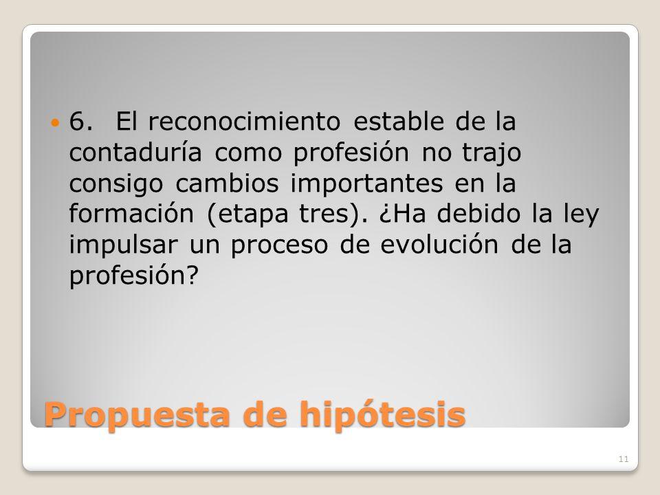Propuesta de hipótesis 6.El reconocimiento estable de la contaduría como profesión no trajo consigo cambios importantes en la formación (etapa tres).