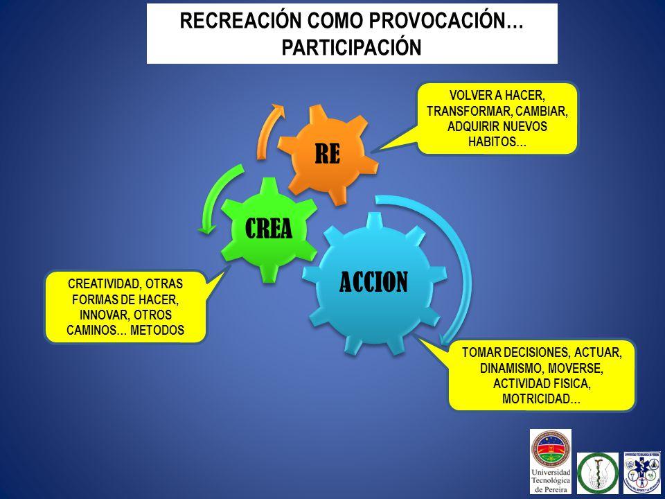 VISION FISICA EXTERNAVISION EMOTIVA INTERNA VISION NEUROFISIOLOGICA RESULTANTE NUEVAS TENDENCIAS DE RECREACIÓN Y OCIO … Freixa C.