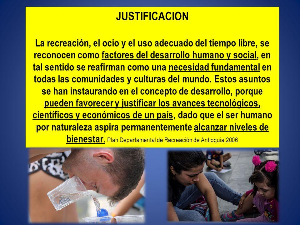 ESCENARIOS PARA LA DISCUSIÓN INDIVIDUAL PERSONAL MARCAS IMPRONTAS SOCIALES INSTITUCIONAL TECNOLOGIA COMUNICACION EDUCATIVA ENTRETENIMIENTO ORGANIZACIONAL ESPONTANEA, PLACER, TRASCENDENCIA ADAPTACION LABORAL, HABILIDADES BIENESTAR, CALIDAD DE VIDA, PARTICIPACION IMAGINARIOS Y REPRESENTACIONES SOCIALES VALORES, PROPOSITO, OBJETIVO PEDAGOGICO DIVERSION, TIEMPO LIBRE, TURISMO, CULTURA MASSMEDIAS, VIRTUALIDAD, OTRAS FORMAS DE SOCIALIZARNOS