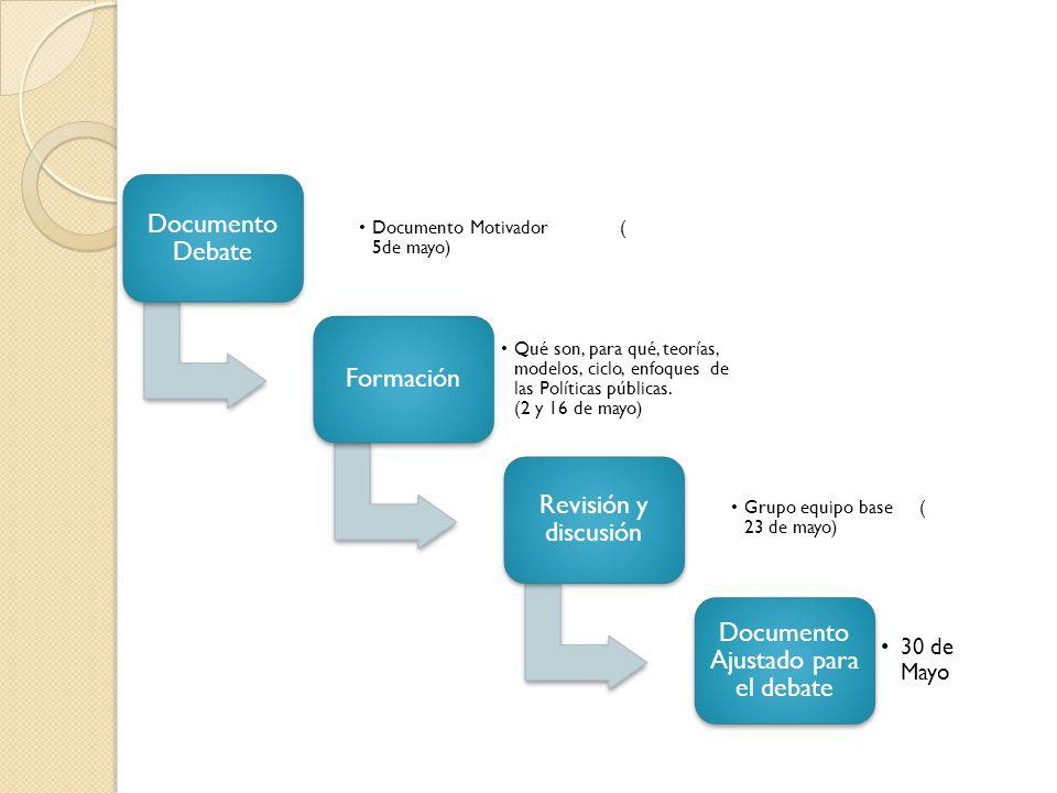 Documento Debate Documento Motivador ( 5de mayo) Formación Qué son, para qué, teorías, modelos, ciclo, enfoques de las Políticas públicas. (2 y 16 de