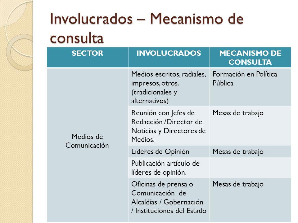 Involucrados – Mecanismo de consulta SECTORINVOLUCRADOSMECANISMO DE CONSULTA Medios de Comunicación Medios escritos, radiales, impresos, otros. (tradi