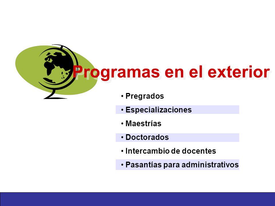Programas en el exterior Pregrados Especializaciones Maestrías Doctorados Intercambio de docentes Pasantías para administrativos