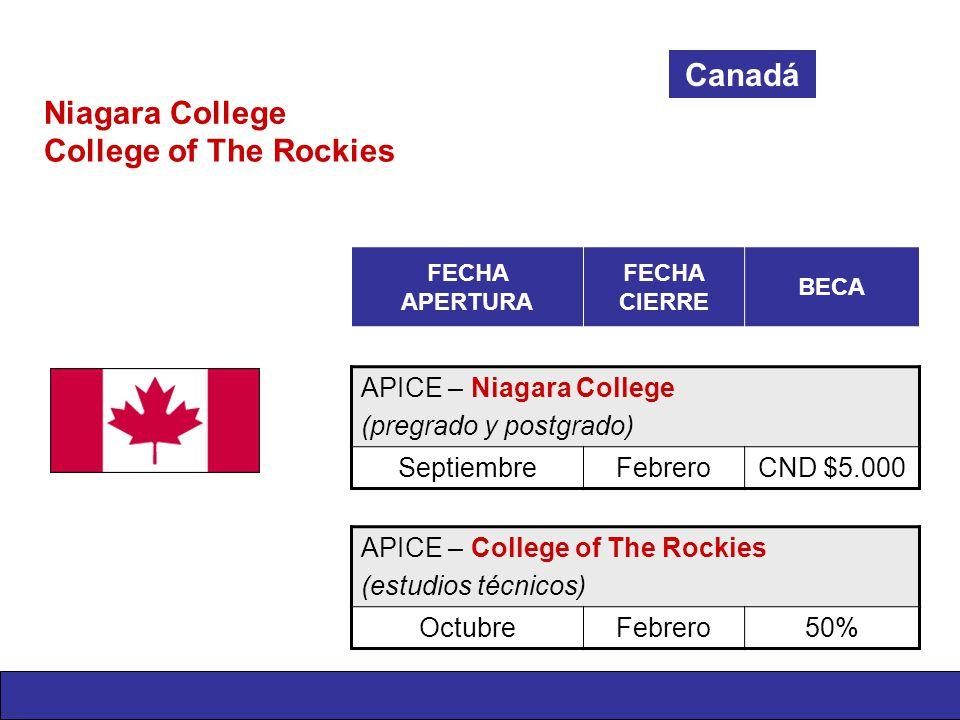 College of The Rockies Niagara College Canadá FECHA APERTURA FECHA CIERRE BECA APICE – Niagara College (pregrado y postgrado) SeptiembreFebreroCND $5.000 APICE – College of The Rockies (estudios técnicos) OctubreFebrero50%