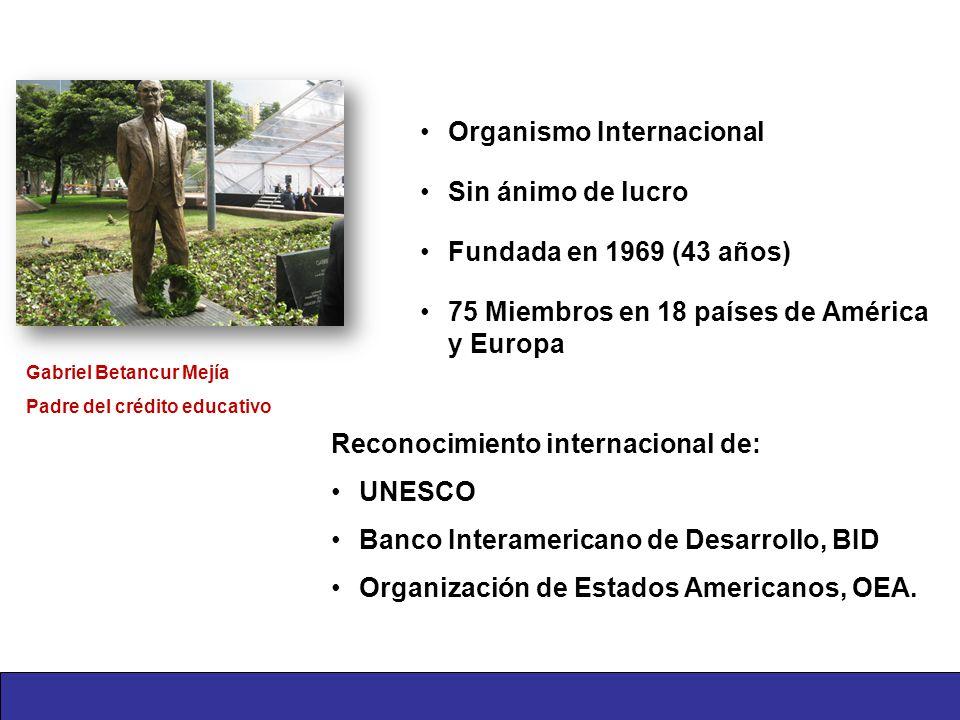 Organismo Internacional Sin ánimo de lucro Fundada en 1969 (43 años) 75 Miembros en 18 países de América y Europa Gabriel Betancur Mejía Padre del crédito educativo Reconocimiento internacional de: UNESCO Banco Interamericano de Desarrollo, BID Organización de Estados Americanos, OEA.