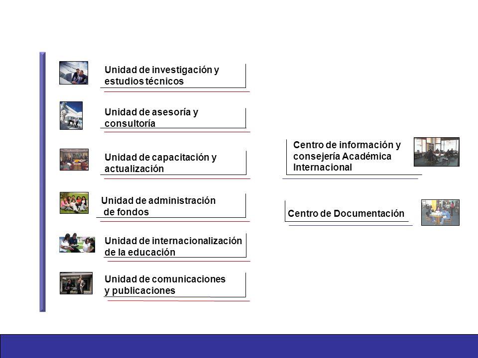 Aplicación al curso de inglés Selección del país y de la IE Solicitud de Visa Preparación del viaje Carta de aceptación Crédito educativo