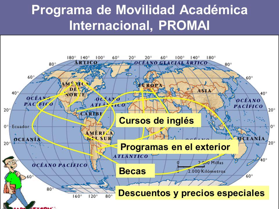 Programas de becas Canadá Estados Unidos Inglaterra México Otras