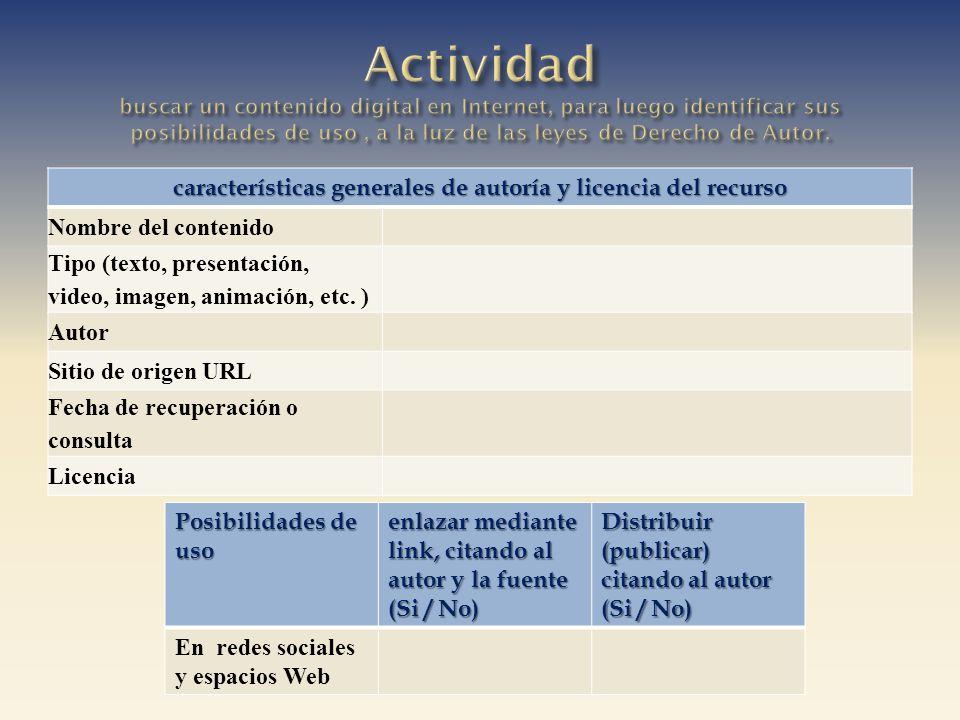 características generales de autoría y licencia del recurso Nombre del contenido Tipo (texto, presentación, video, imagen, animación, etc. ) Autor Sit