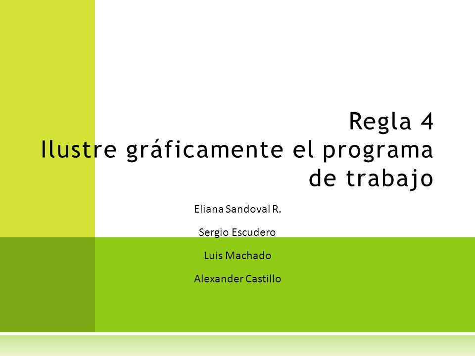 Regla 4 Ilustre gráficamente el programa de trabajo Eliana Sandoval R. Sergio Escudero Luis Machado Alexander Castillo