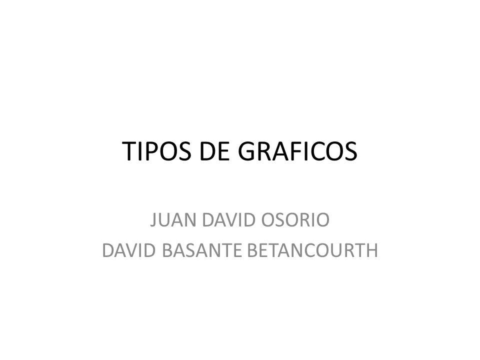 TIPOS DE GRAFICOS JUAN DAVID OSORIO DAVID BASANTE BETANCOURTH