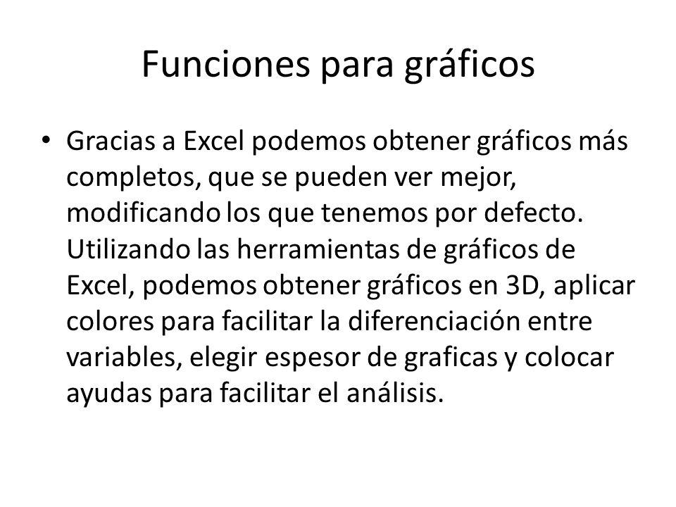 Funciones para gráficos Gracias a Excel podemos obtener gráficos más completos, que se pueden ver mejor, modificando los que tenemos por defecto.