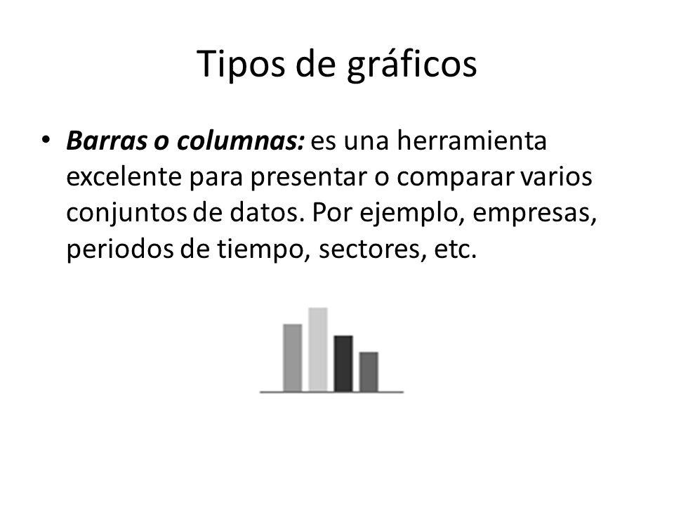 Tipos de gráficos Barras o columnas: es una herramienta excelente para presentar o comparar varios conjuntos de datos. Por ejemplo, empresas, periodos