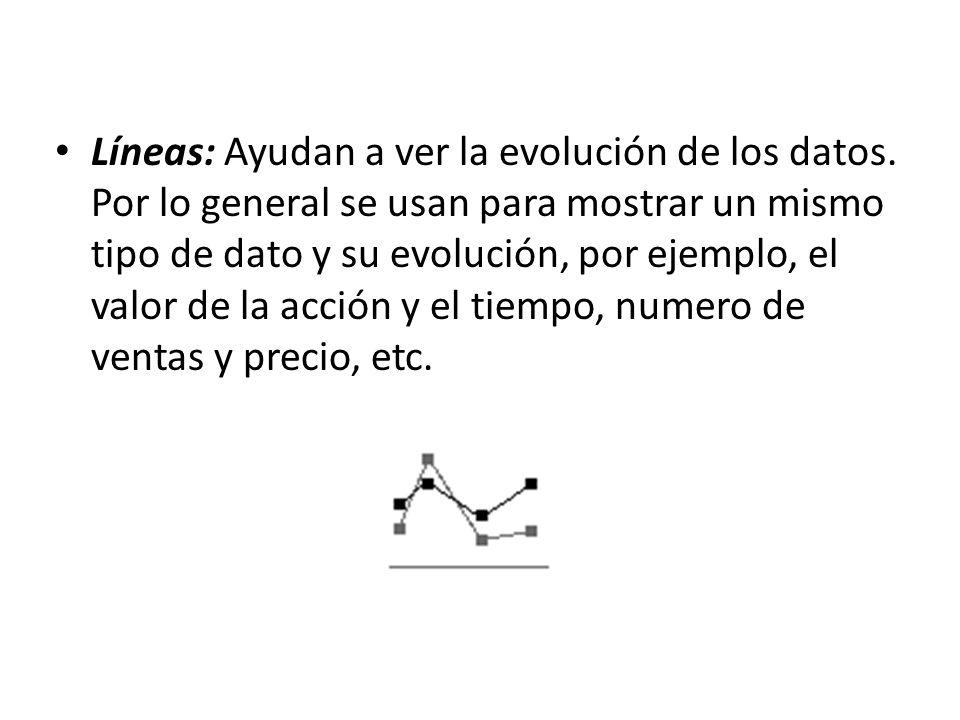 Líneas: Ayudan a ver la evolución de los datos. Por lo general se usan para mostrar un mismo tipo de dato y su evolución, por ejemplo, el valor de la