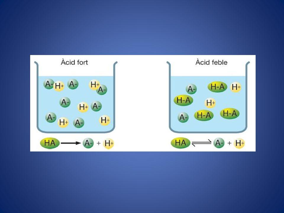 Valores pequeños de pK a equivalen a valores grandes de K a, es decir: Un ácido fuerte va a tener K a de mayor valor y un pK a de menor valor.