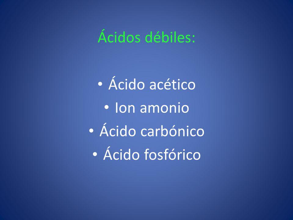 Ácidos débiles: Ácido acético Ion amonio Ácido carbónico Ácido fosfórico