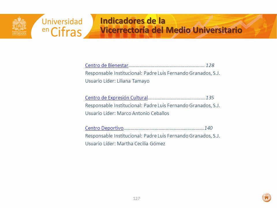 Indicadores de la Vicerrectoría del Medio Universitario Centro de BienestarCentro de Bienestar………………………………………………….… 128 Responsable Institucional: Padre Luis Fernando Granados, S.J.