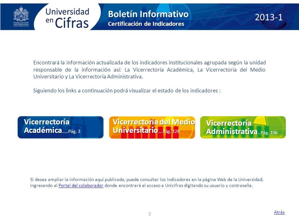 2013-1 Encontrará la información actualizada de los indicadores institucionales agrupada según la unidad responsable de la información así: La Vicerrectoría Académica, La Vicerrectoría del Medio Universitario y La Vicerrectoría Administrativa.