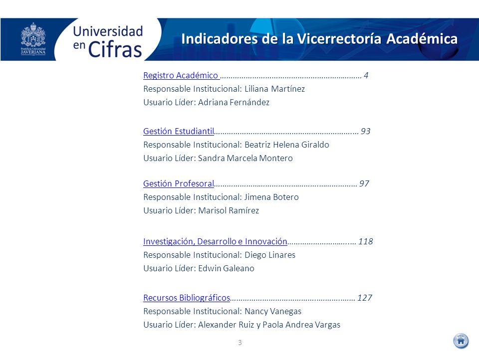 Nivel de formación de la planta de profesores de la Universidad 104 Responsable Institucional: Jimena Botero Jimenabotero@javerianacali.edu.coJimenabotero@javerianacali.edu.co Usuario líder: Marisol Ramírez