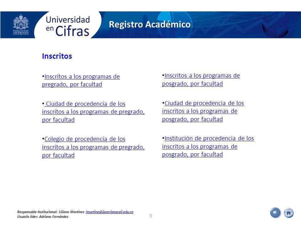 Estudiantes egresados de los programas de pregrado Ver gráfico 86 Responsable Institucional: Liliana Martínez lmartine@javerianacali.edu.colmartine@javerianacali.edu.co Usuario líder: Adriana Fernández