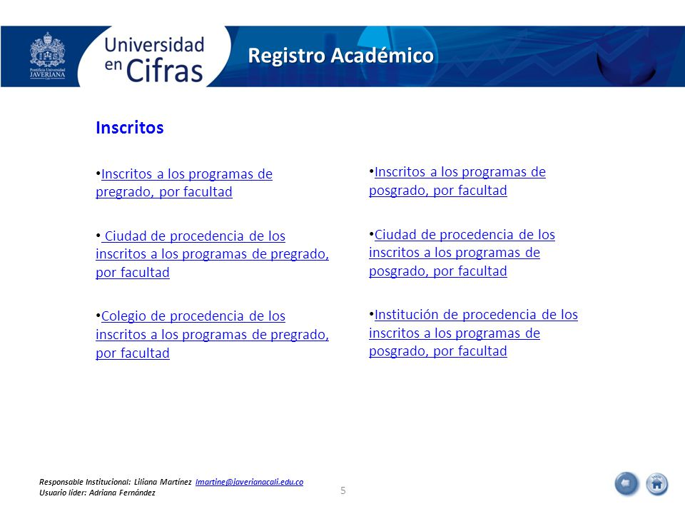Admitidos a los programas de pregrado, por facultad 26 Responsable Institucional: Liliana Martínez lmartine@javerianacali.edu.colmartine@javerianacali.edu.co Usuario líder: Adriana Fernández