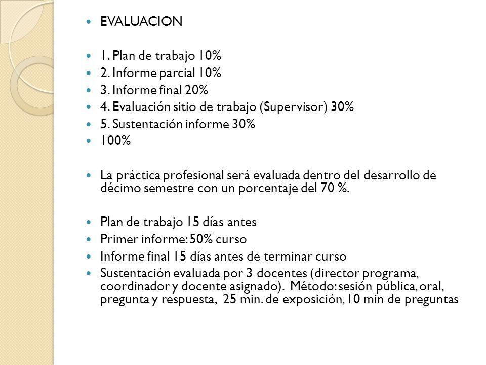EVALUACION 1.Plan de trabajo 10% 2. Informe parcial 10% 3.