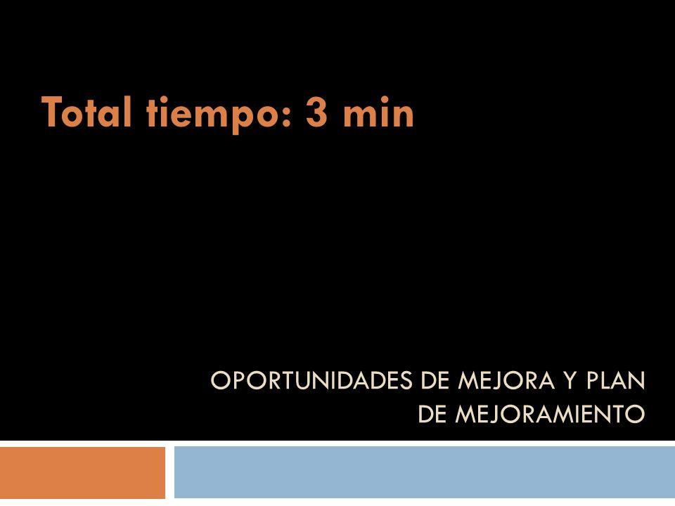 OPORTUNIDADES DE MEJORA Y PLAN DE MEJORAMIENTO Total tiempo: 3 min