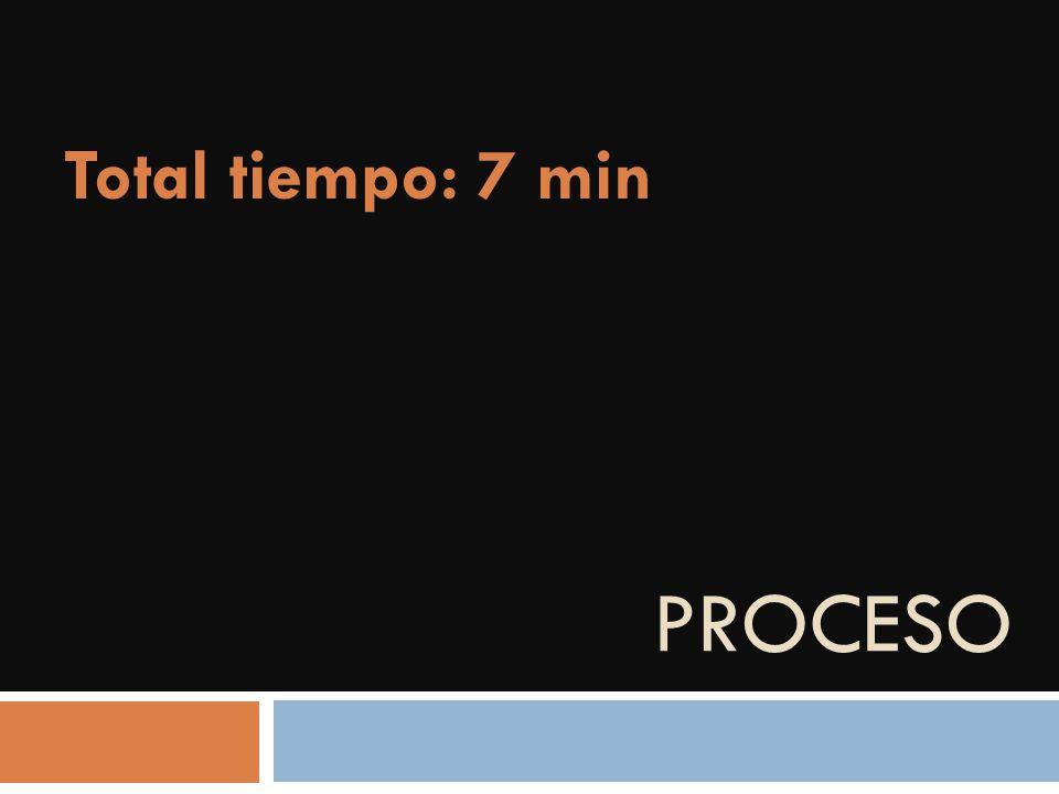 PROCESO Total tiempo: 7 min