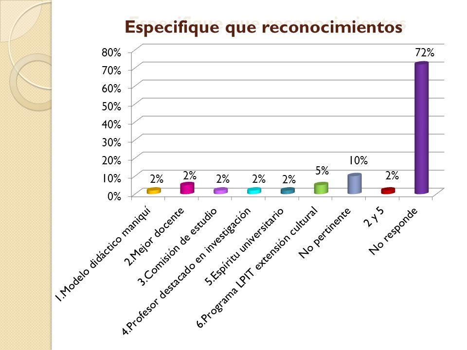 2% 72% 5% Especifique que reconocimientos 10% 2%