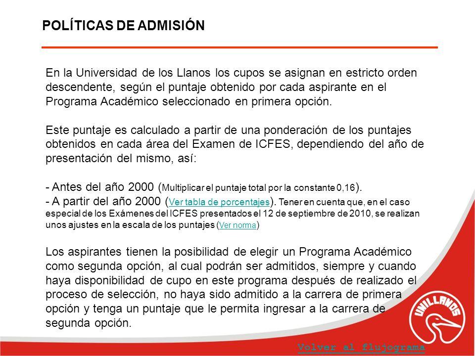 POLÍTICAS DE ADMISIÓN En la Universidad de los Llanos los cupos se asignan en estricto orden descendente, según el puntaje obtenido por cada aspirante