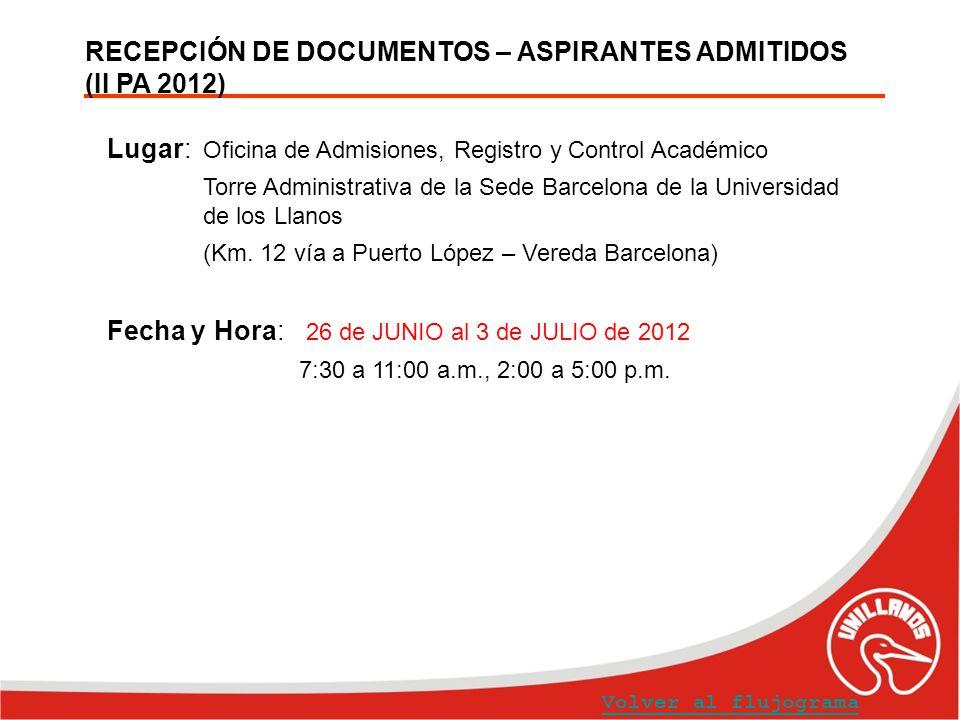 RECEPCIÓN DE DOCUMENTOS – ASPIRANTES ADMITIDOS (II PA 2012) Volver al flujograma Presentar los siguientes documentos en una carpeta desacificada No.